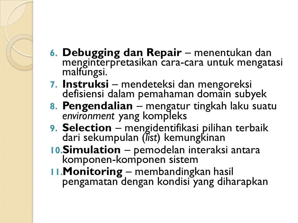 Debugging dan Repair – menentukan dan menginterpretasikan cara-cara untuk mengatasi malfungsi.