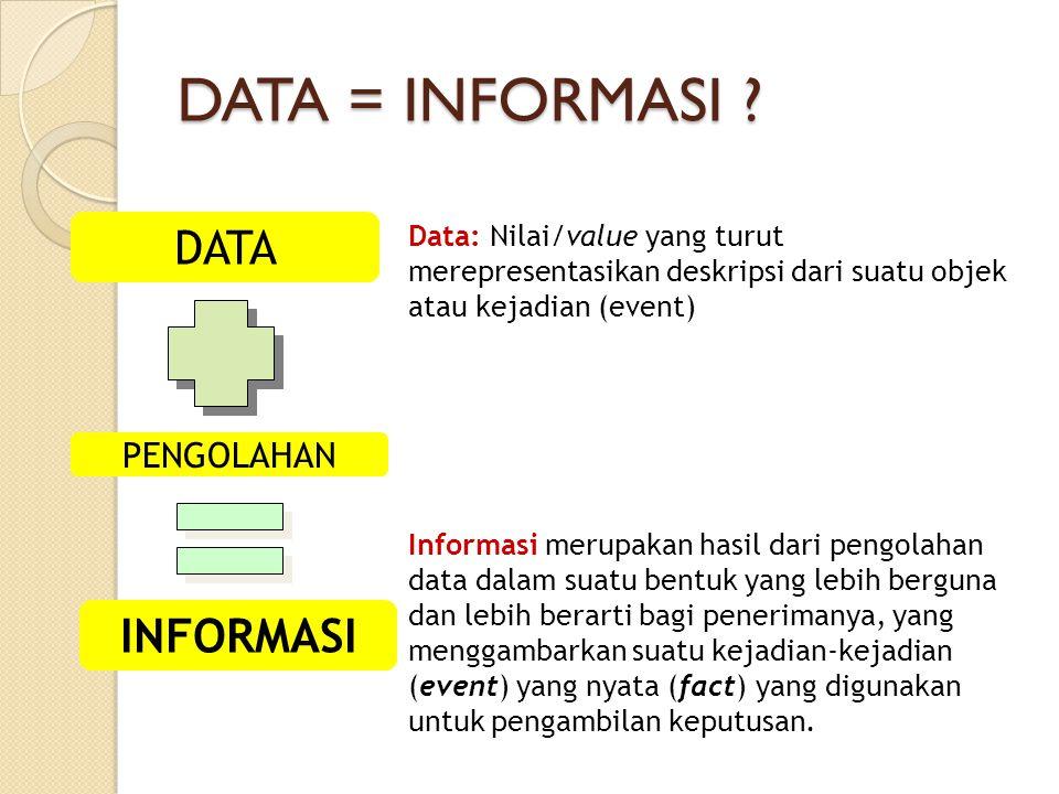 DATA = INFORMASI DATA INFORMASI PENGOLAHAN