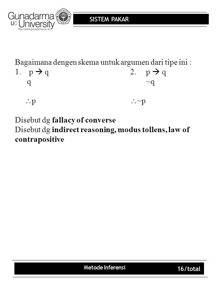 Bagaimana dengen skema untuk argumen dari tipe ini : 1. p  q 2. p  q