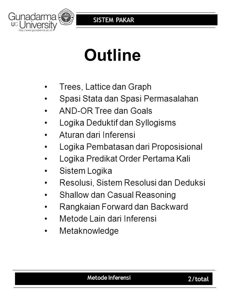 Outline Trees, Lattice dan Graph Spasi Stata dan Spasi Permasalahan