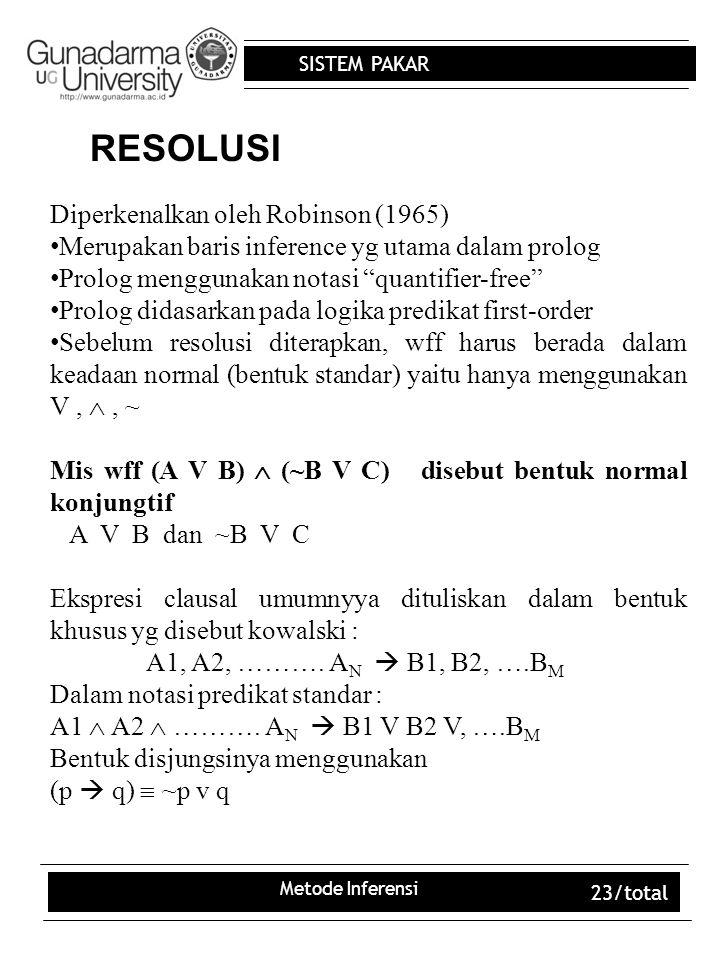 RESOLUSI Diperkenalkan oleh Robinson (1965)