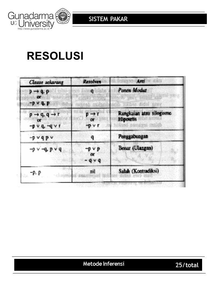 RESOLUSI Metode Inferensi