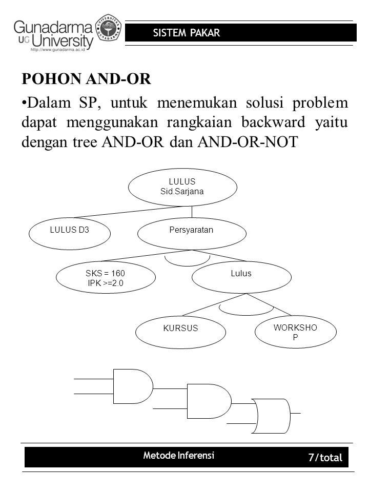 POHON AND-OR Dalam SP, untuk menemukan solusi problem dapat menggunakan rangkaian backward yaitu dengan tree AND-OR dan AND-OR-NOT.