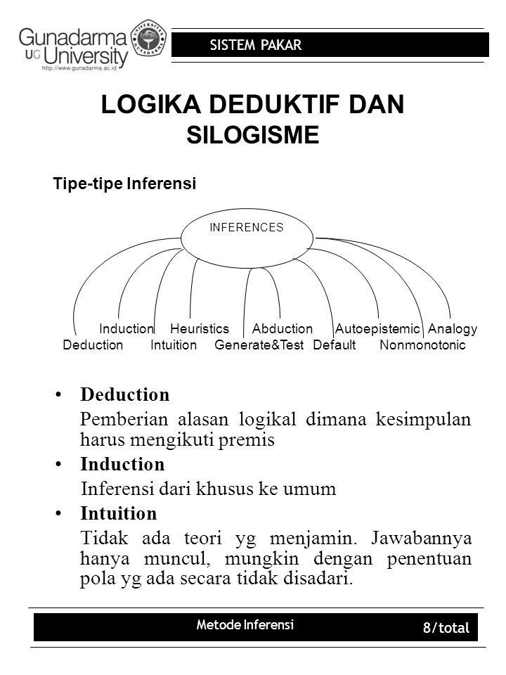 LOGIKA DEDUKTIF DAN SILOGISME