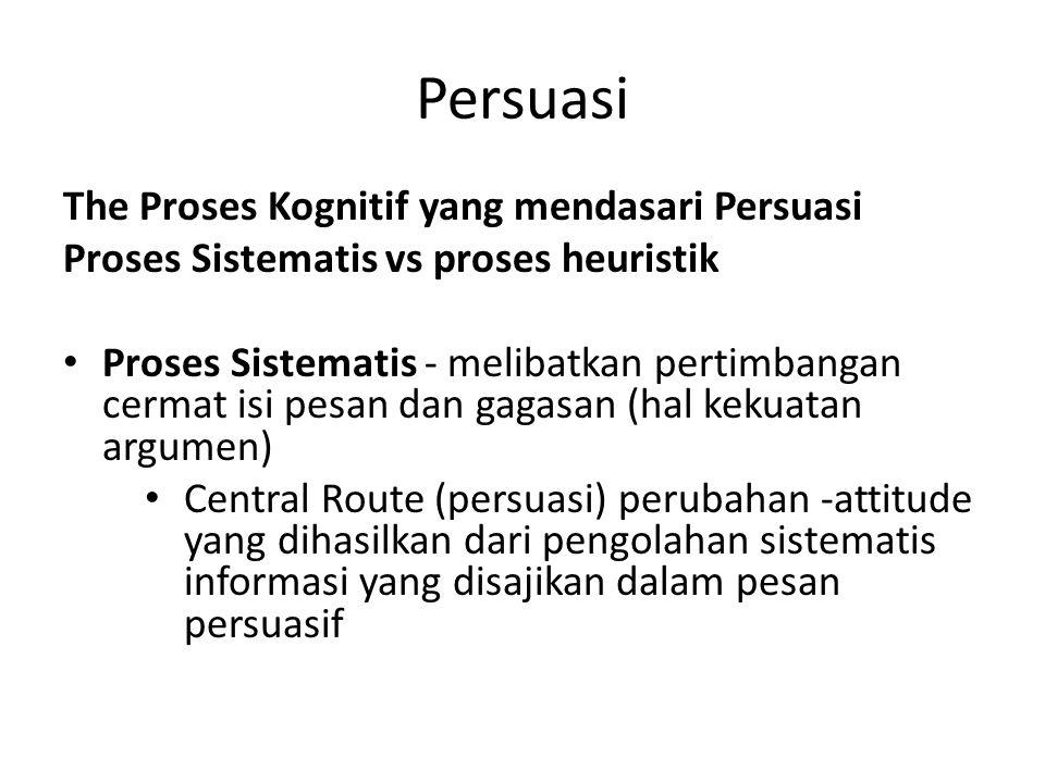 Persuasi The Proses Kognitif yang mendasari Persuasi