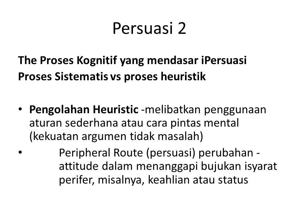 Persuasi 2 The Proses Kognitif yang mendasar iPersuasi