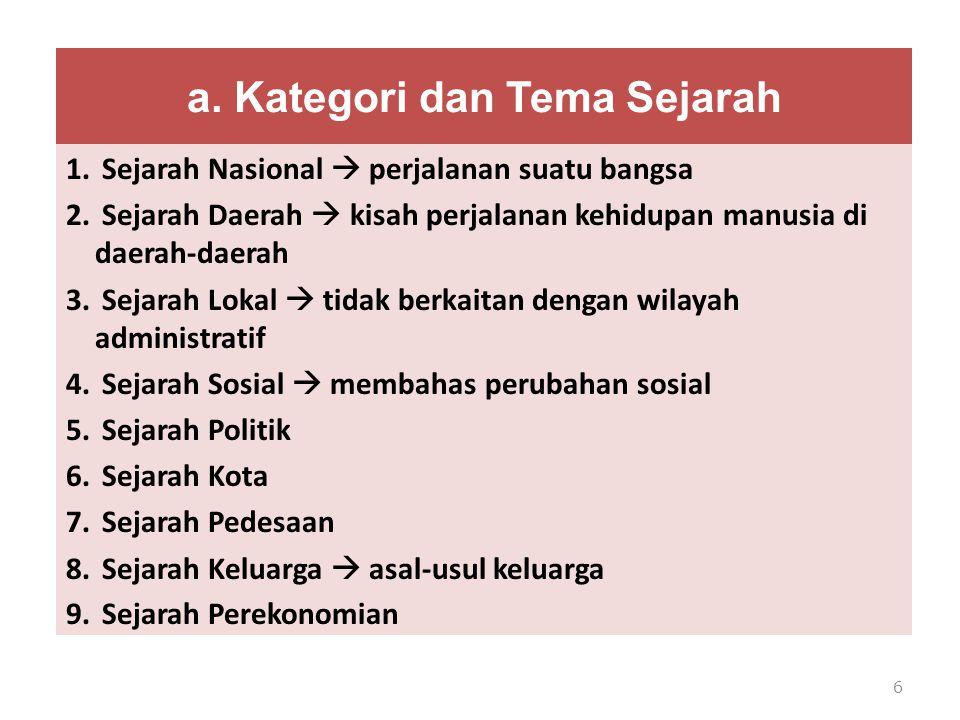 a. Kategori dan Tema Sejarah