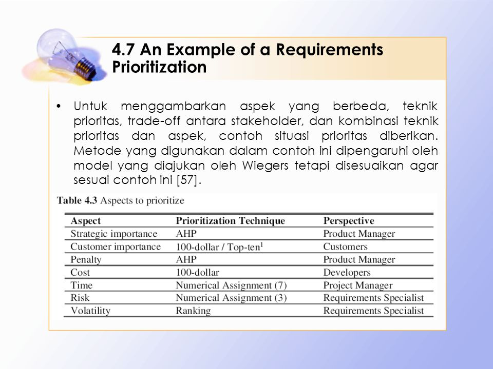 4.7 An Example of a Requirements Prioritization