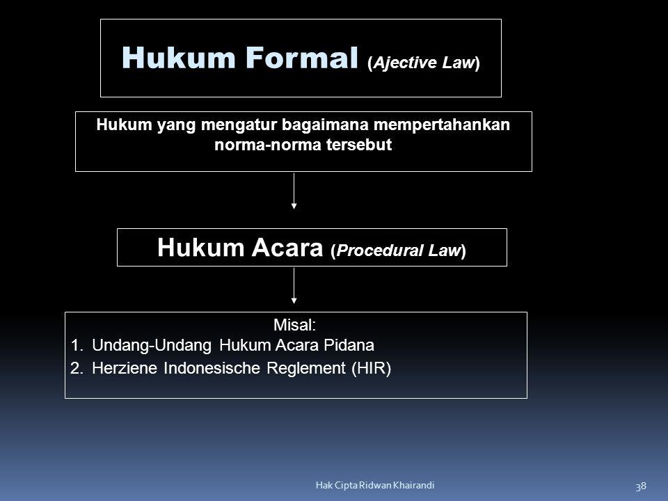 Hukum Formal (Ajective Law)