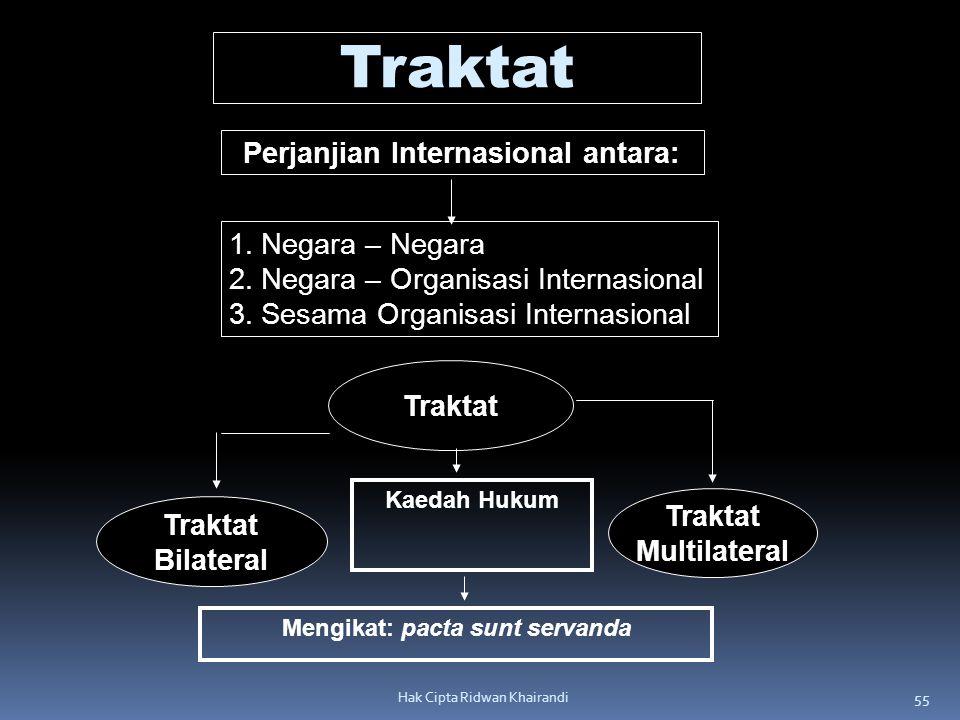 Perjanjian Internasional antara: Mengikat: pacta sunt servanda