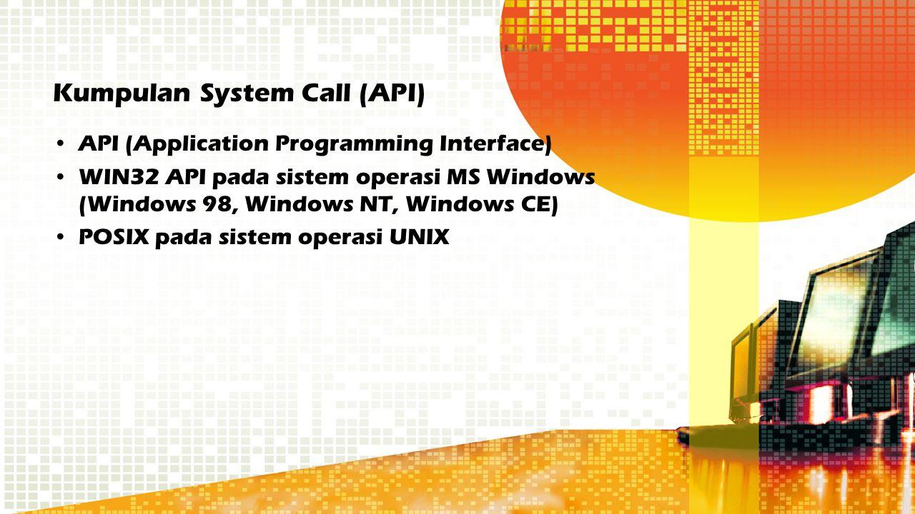 Kumpulan System Call (API)
