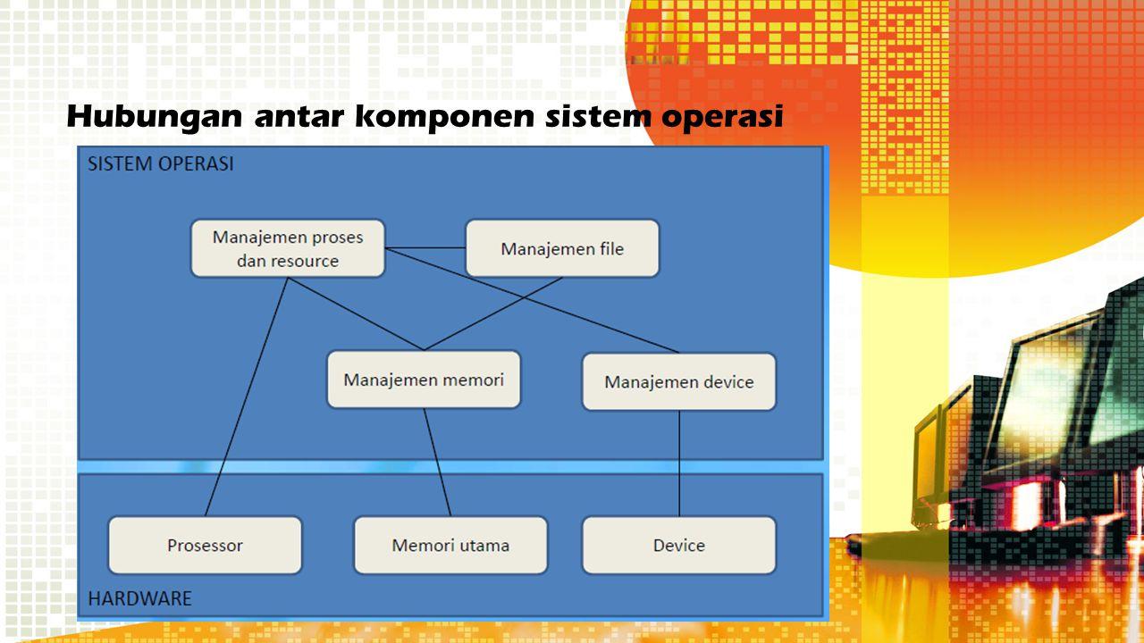 Hubungan antar komponen sistem operasi