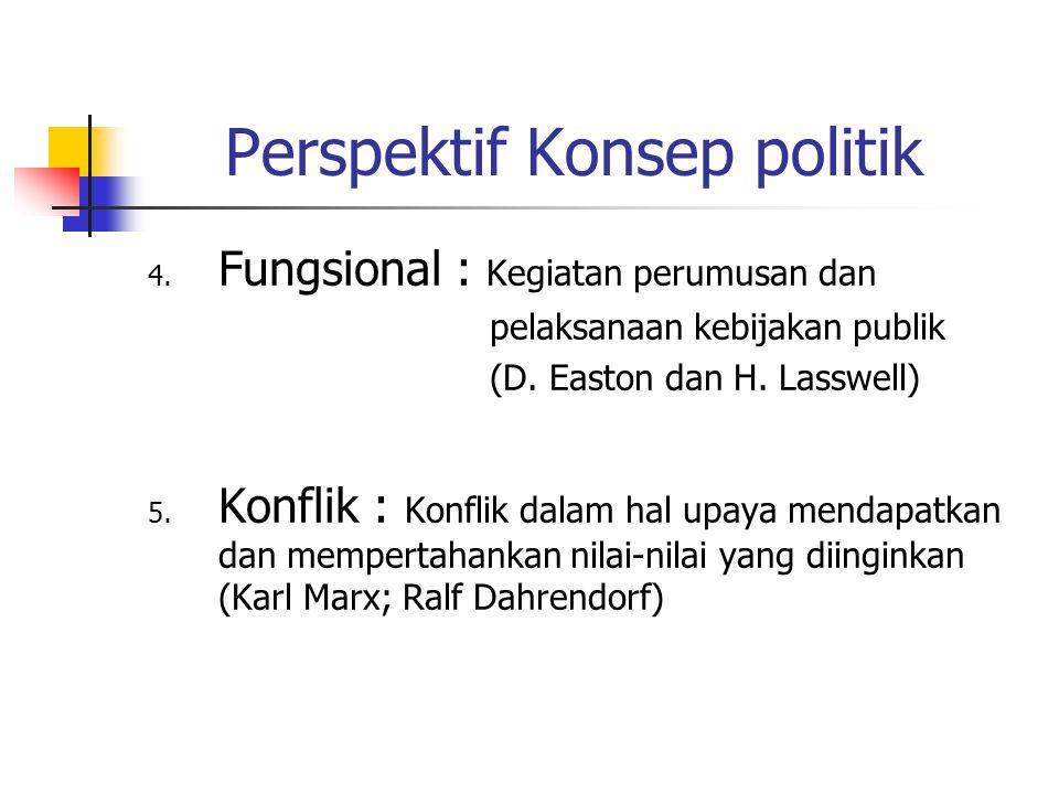 Perspektif Konsep politik