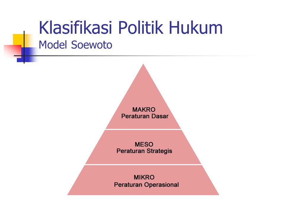 Klasifikasi Politik Hukum Model Soewoto