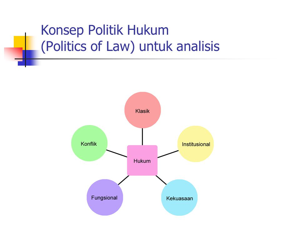 Konsep Politik Hukum (Politics of Law) untuk analisis