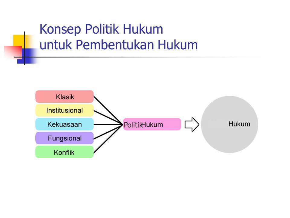 Konsep Politik Hukum untuk Pembentukan Hukum