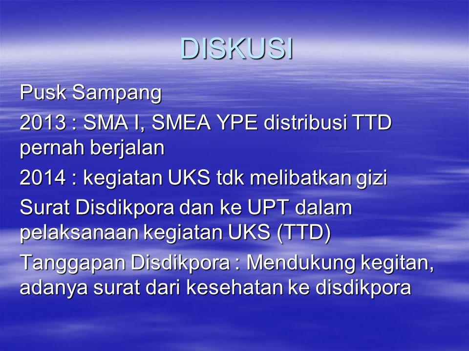DISKUSI Pusk Sampang. 2013 : SMA I, SMEA YPE distribusi TTD pernah berjalan. 2014 : kegiatan UKS tdk melibatkan gizi.
