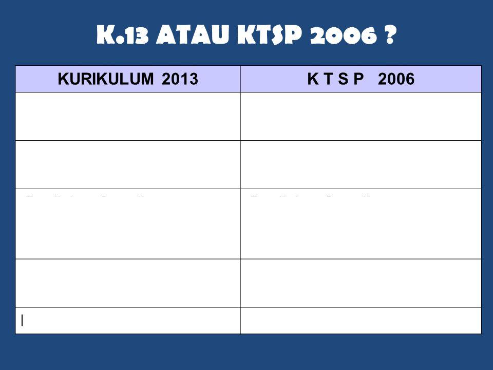K.13 atau ktsp 2006 KURIKULUM 2013 K T S P 2006 Pendekatan Saintifik