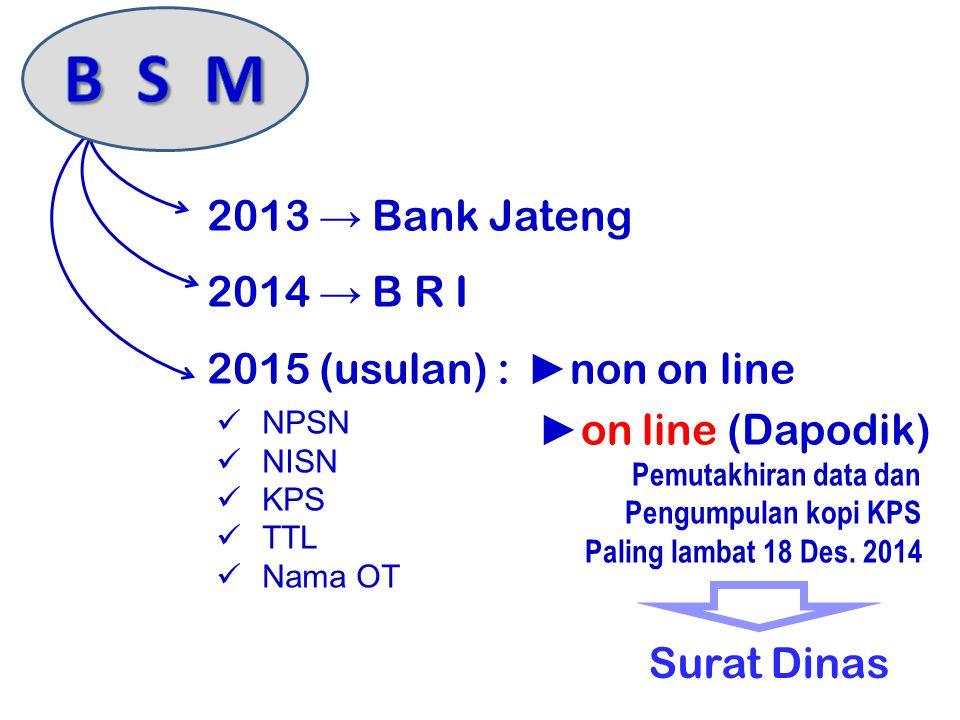 B S M 2013 → Bank Jateng 2014 → B R I 2015 (usulan) : ►non on line