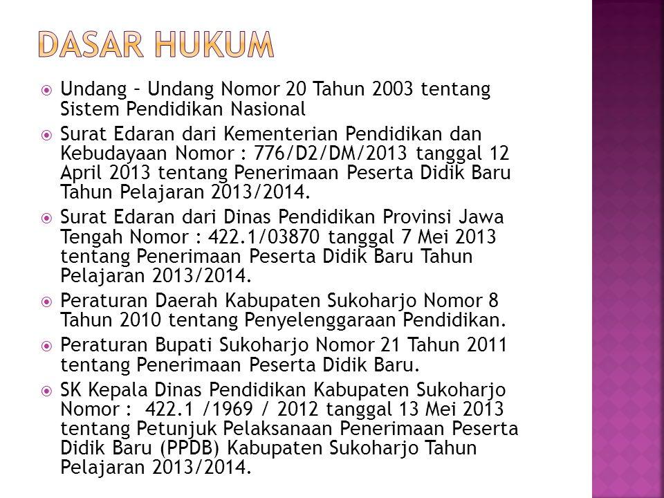 Dasar Hukum Undang – Undang Nomor 20 Tahun 2003 tentang Sistem Pendidikan Nasional.