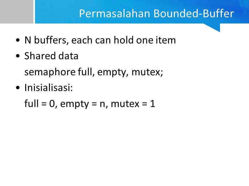 Permasalahan Bounded-Buffer