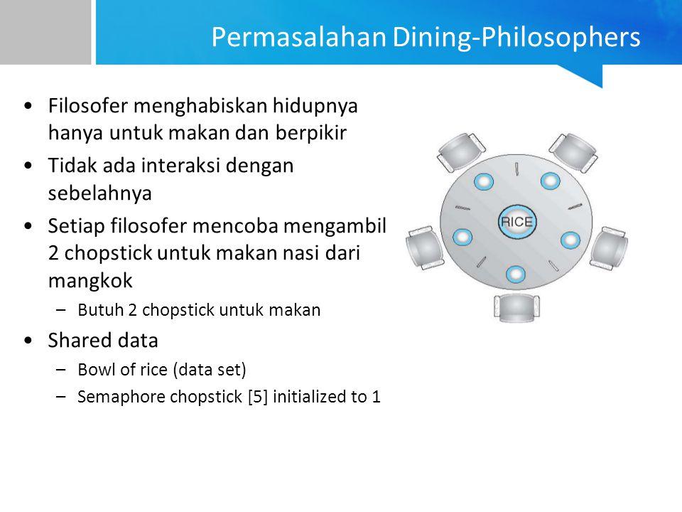 Permasalahan Dining-Philosophers