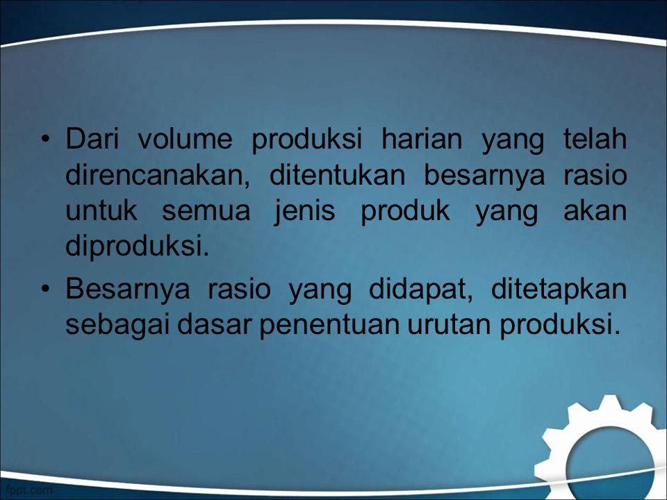 Dari volume produksi harian yang telah direncanakan, ditentukan besarnya rasio untuk semua jenis produk yang akan diproduksi.