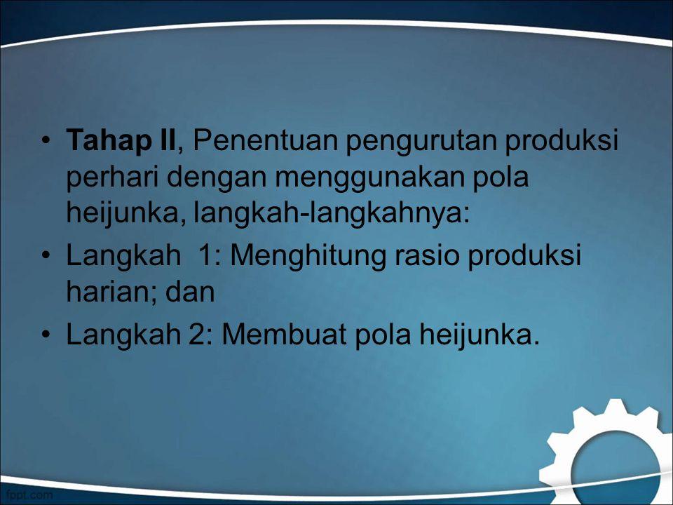 Tahap II, Penentuan pengurutan produksi perhari dengan menggunakan pola heijunka, langkah-langkahnya: