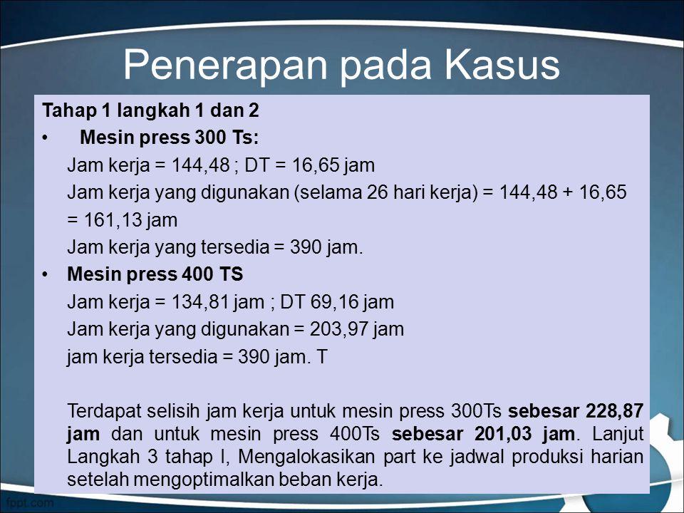 Penerapan pada Kasus Tahap 1 langkah 1 dan 2 Mesin press 300 Ts: