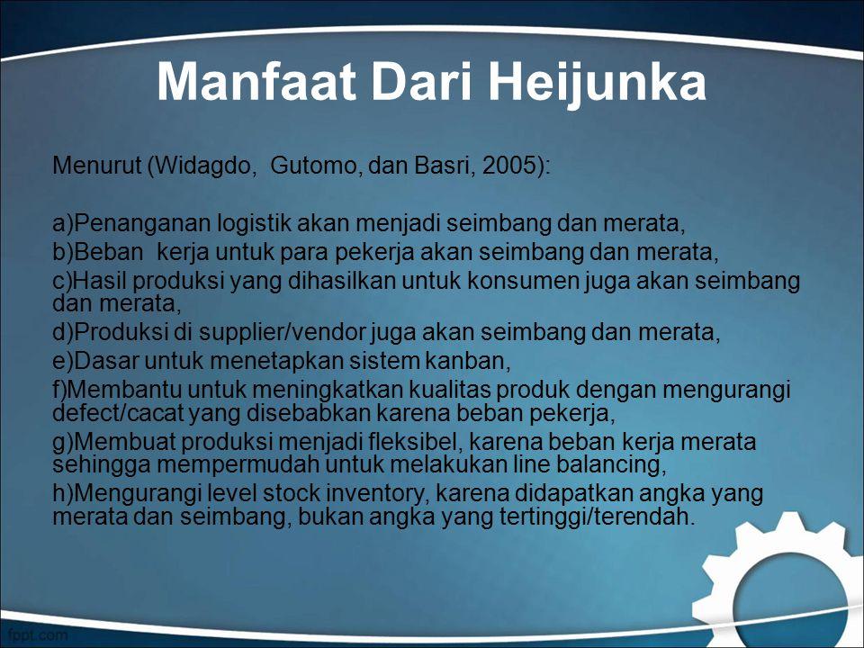 Manfaat Dari Heijunka Menurut (Widagdo, Gutomo, dan Basri, 2005):