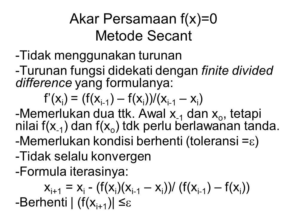 Akar Persamaan f(x)=0 Metode Secant