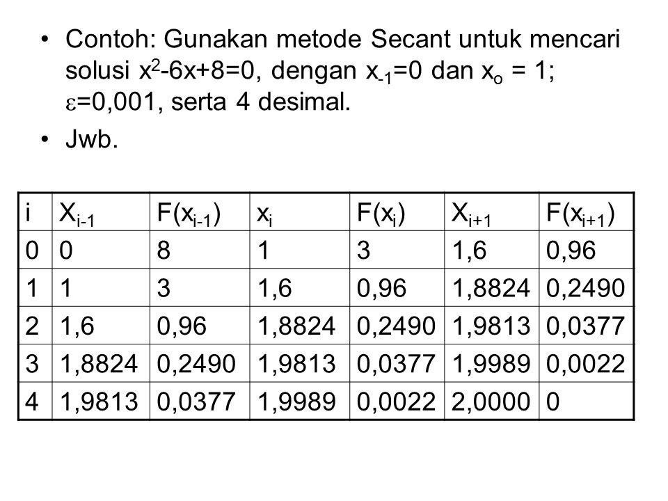 Contoh: Gunakan metode Secant untuk mencari solusi x2-6x+8=0, dengan x-1=0 dan xo = 1; =0,001, serta 4 desimal.