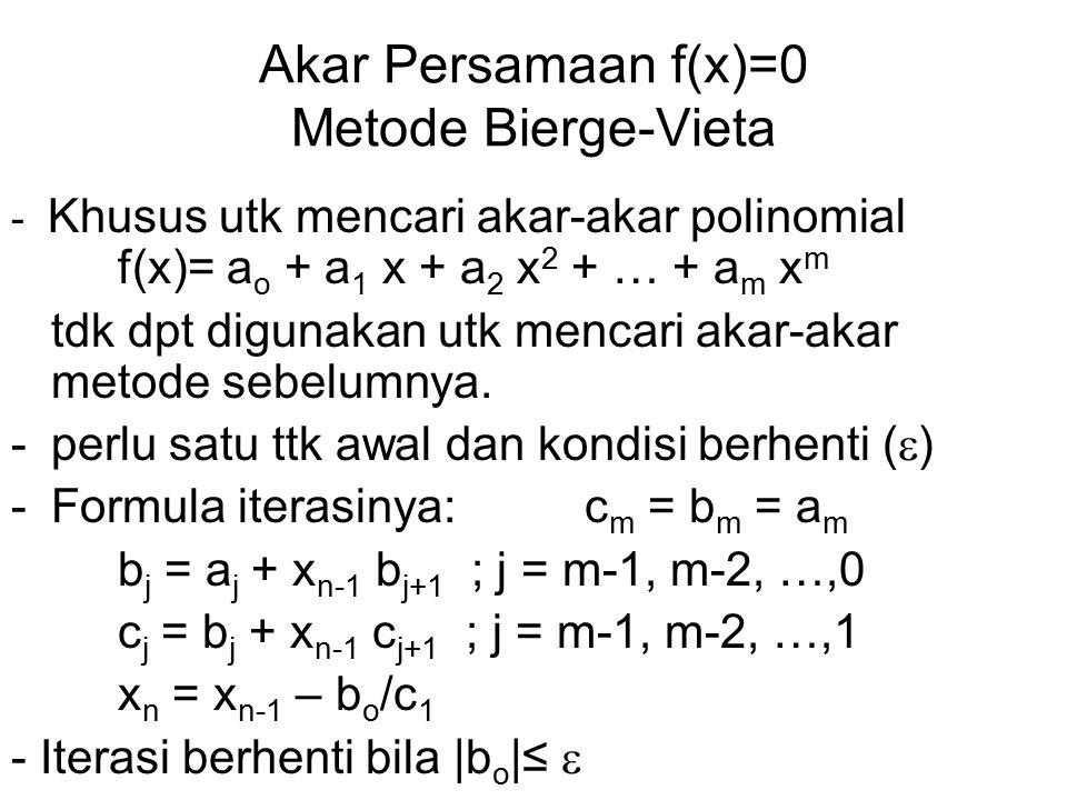 Akar Persamaan f(x)=0 Metode Bierge-Vieta
