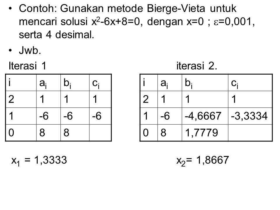 Contoh: Gunakan metode Bierge-Vieta untuk mencari solusi x2-6x+8=0, dengan x=0 ; =0,001, serta 4 desimal.