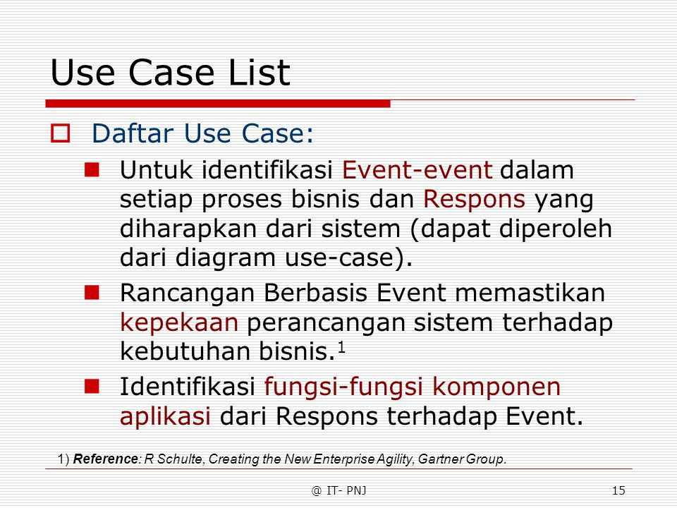 Use Case List Daftar Use Case: