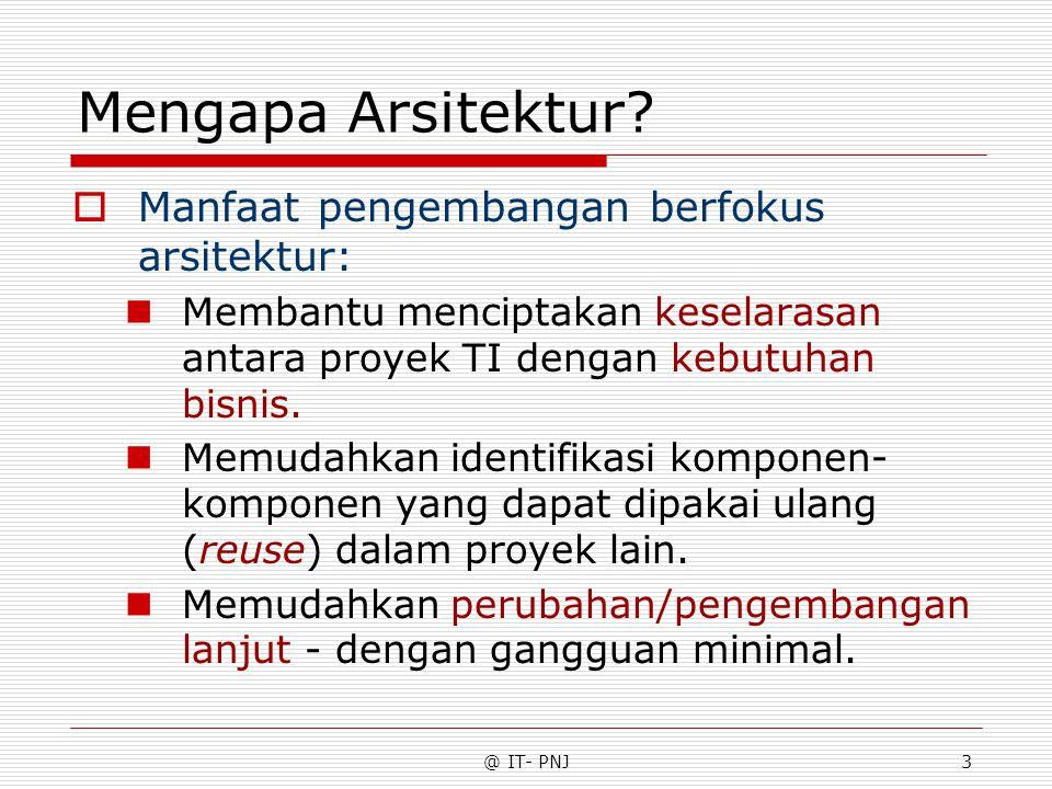 Mengapa Arsitektur Manfaat pengembangan berfokus arsitektur: