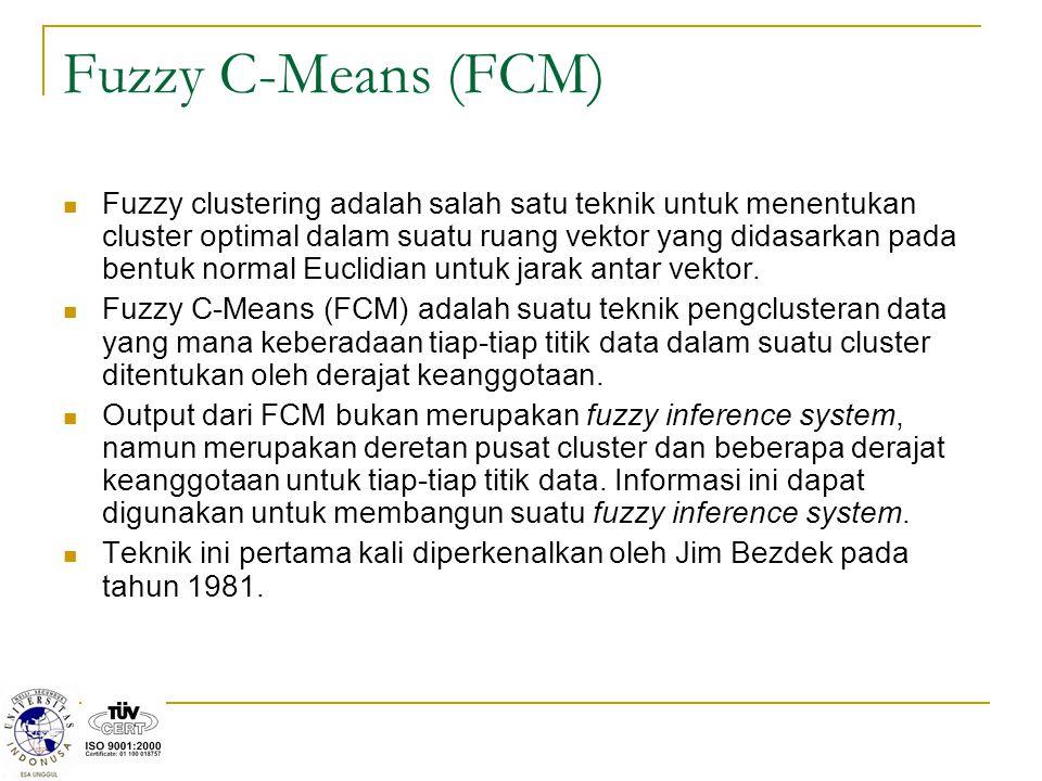 Fuzzy C-Means (FCM)