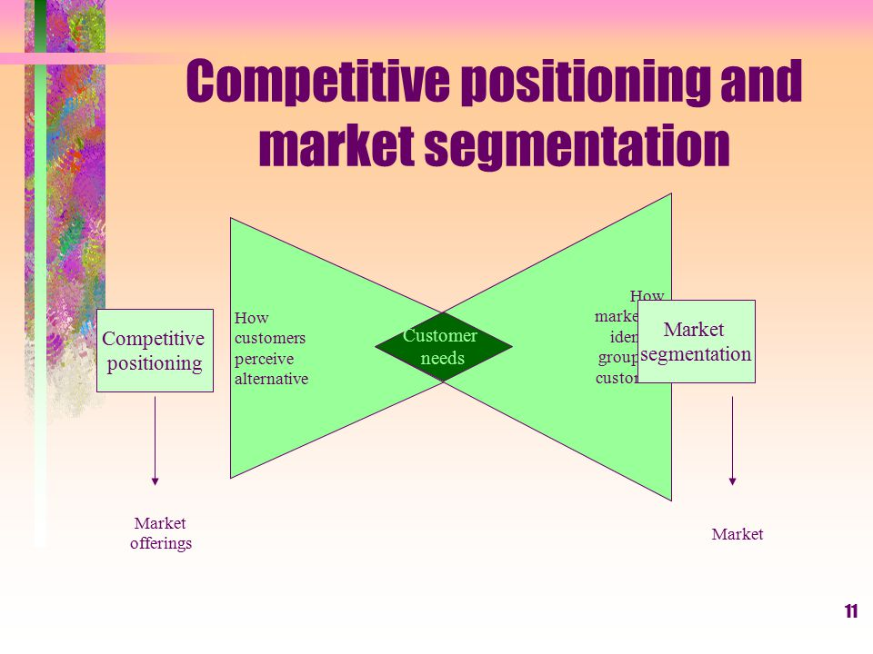 Competitive positioning and market segmentation