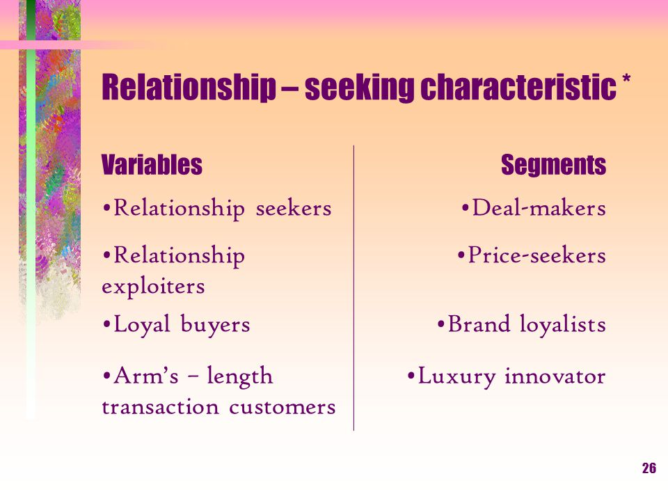 Relationship – seeking characteristic *