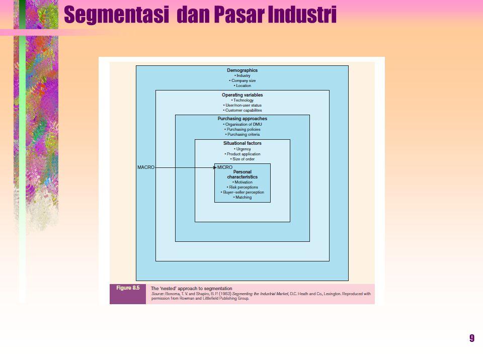 Segmentasi dan Pasar Industri