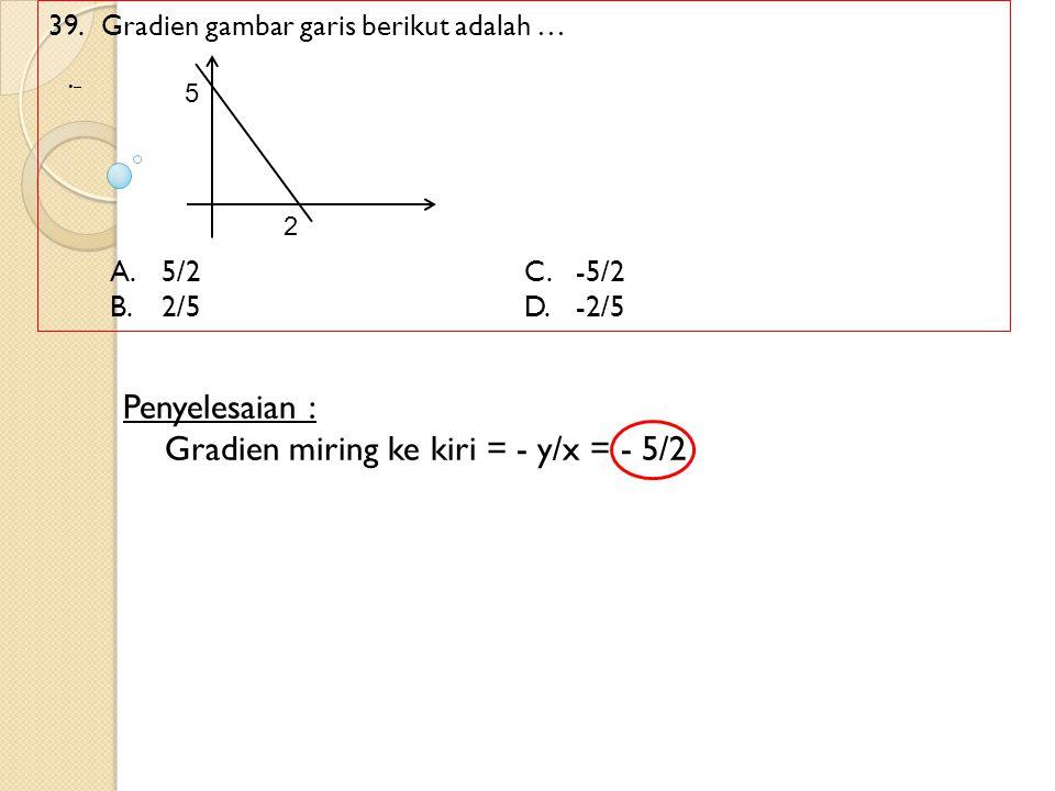 Gradien miring ke kiri = - y/x = - 5/2