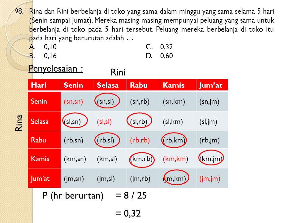 Rini Penyelesaian : Rina P (hr berurtan) = 8 / 25 = 0,32