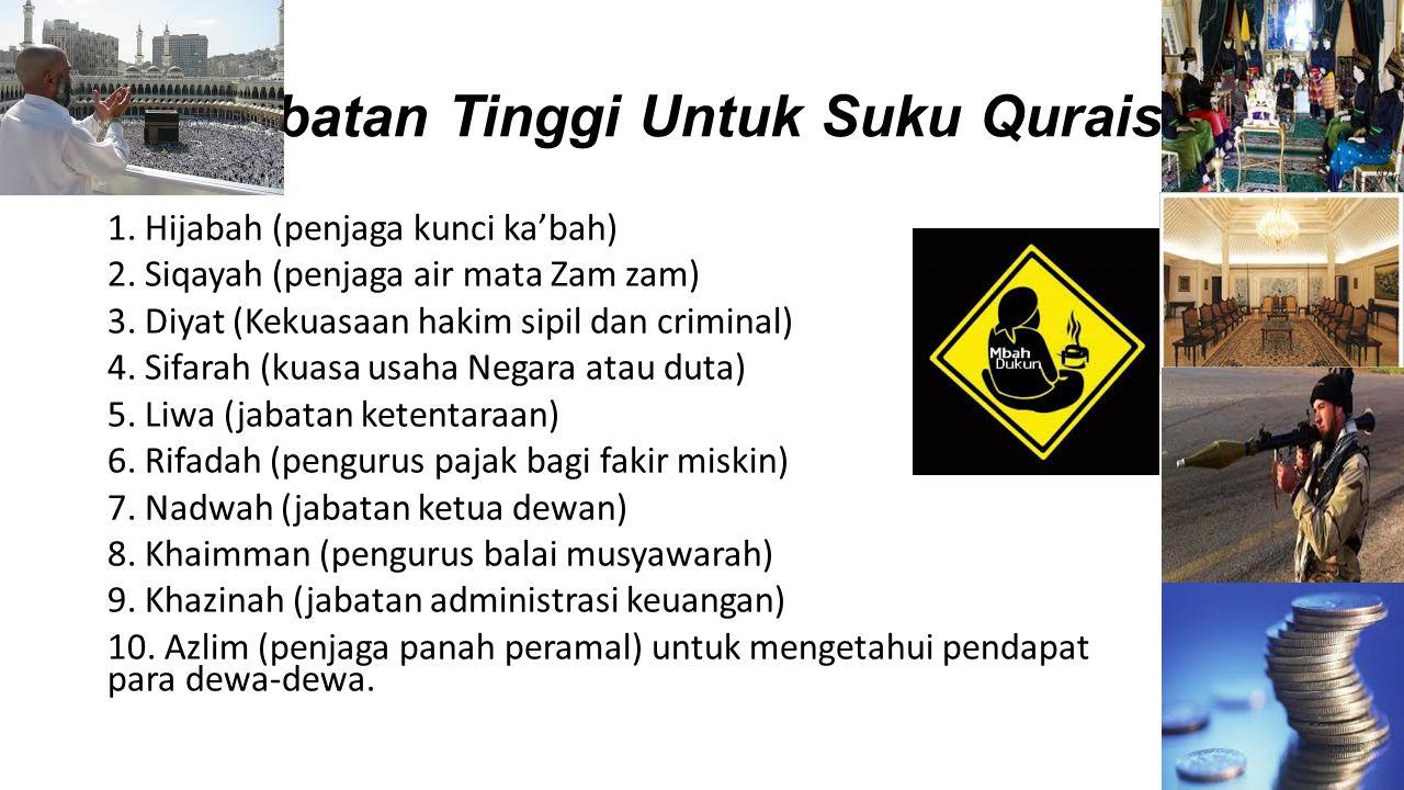 Jabatan Tinggi Untuk Suku Quraisy