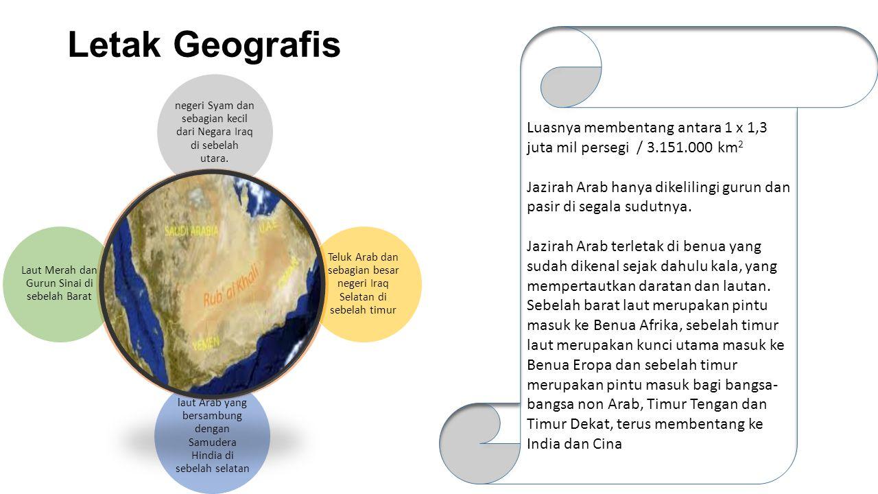 Letak Geografis Luasnya membentang antara 1 x 1,3 juta mil persegi / 3.151.000 km2.