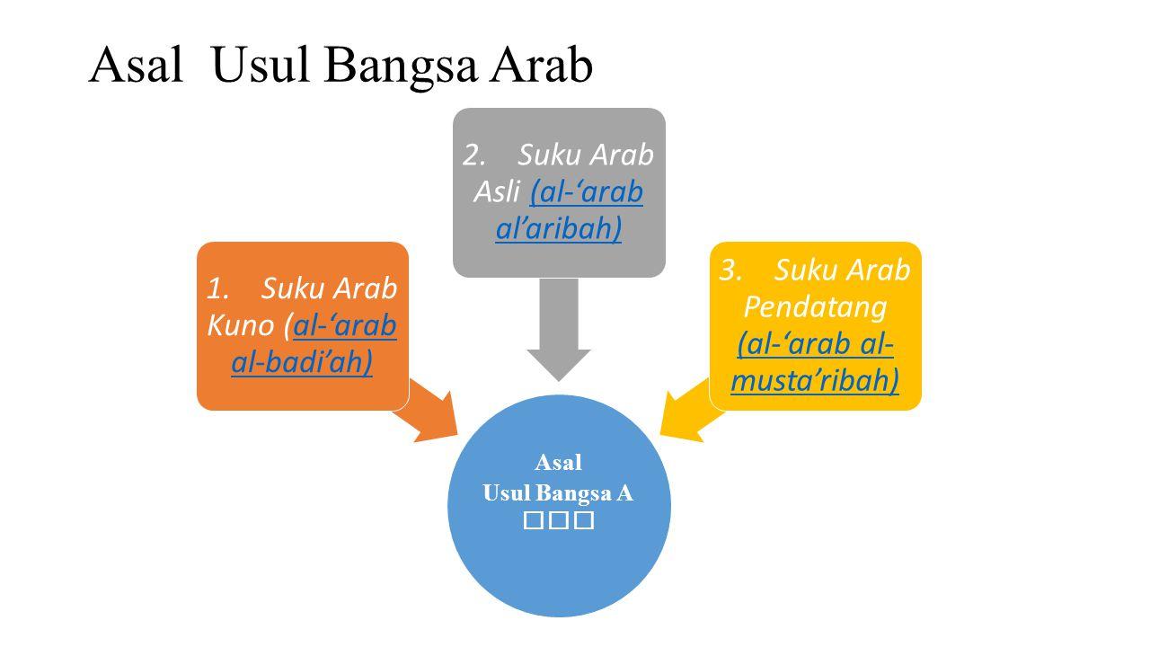 Asal Usul Bangsa Arab Asal Usul Bangsa Arab