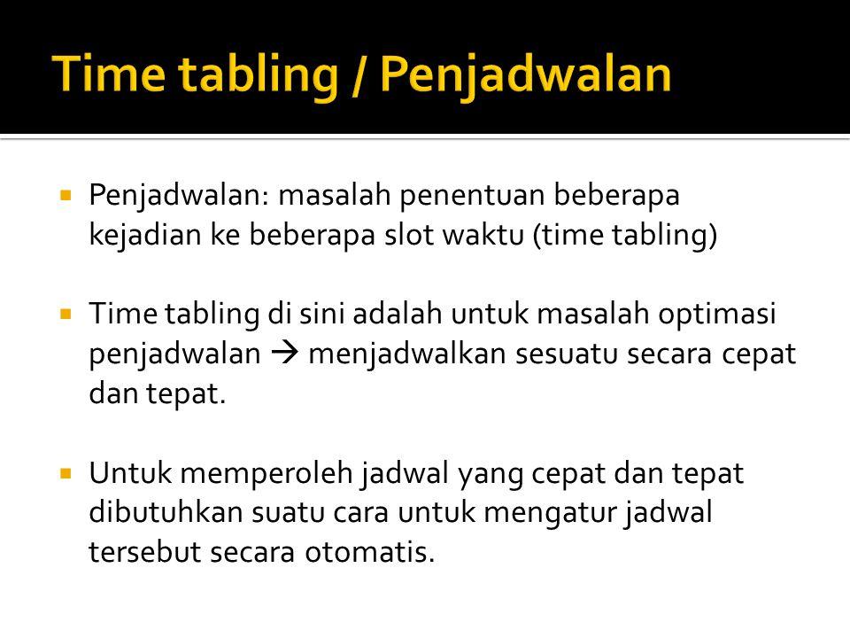 Time tabling / Penjadwalan