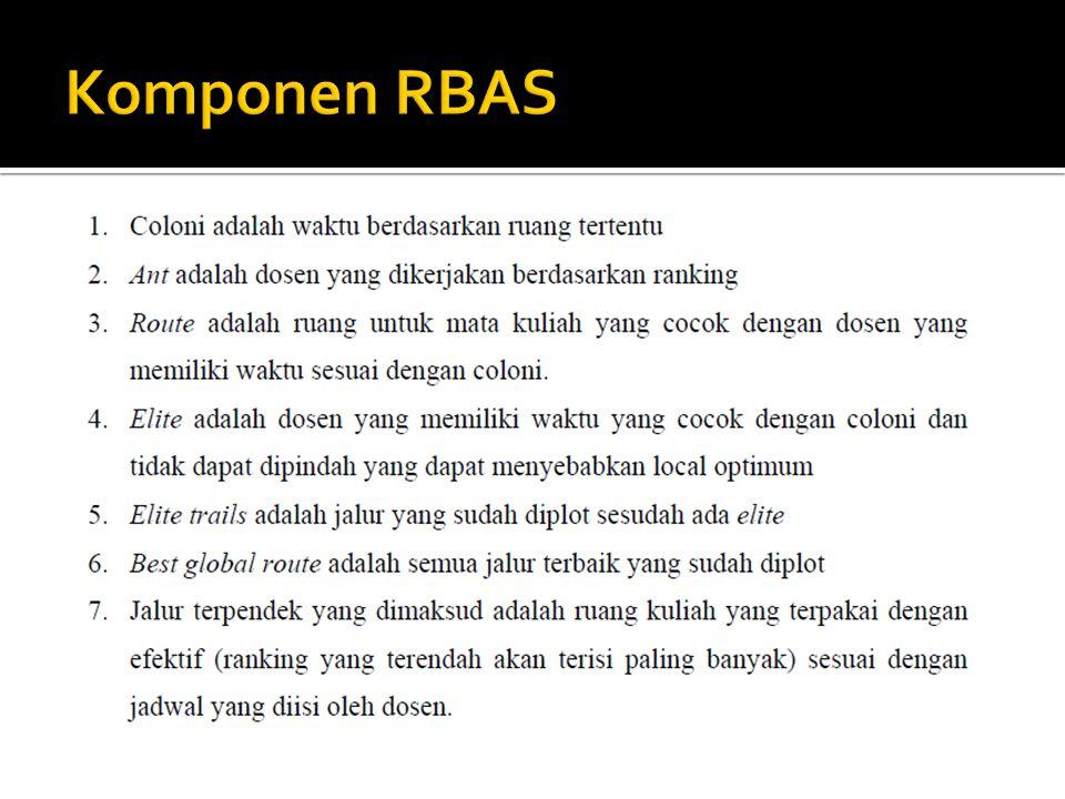 Komponen RBAS