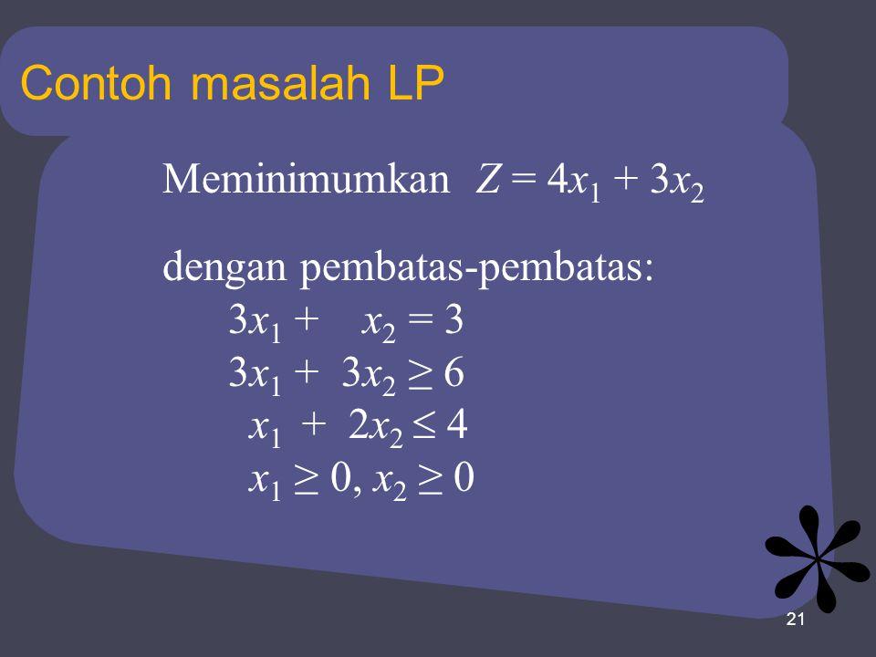 Contoh masalah LP Meminimumkan Z = 4x1 + 3x2 dengan pembatas-pembatas: