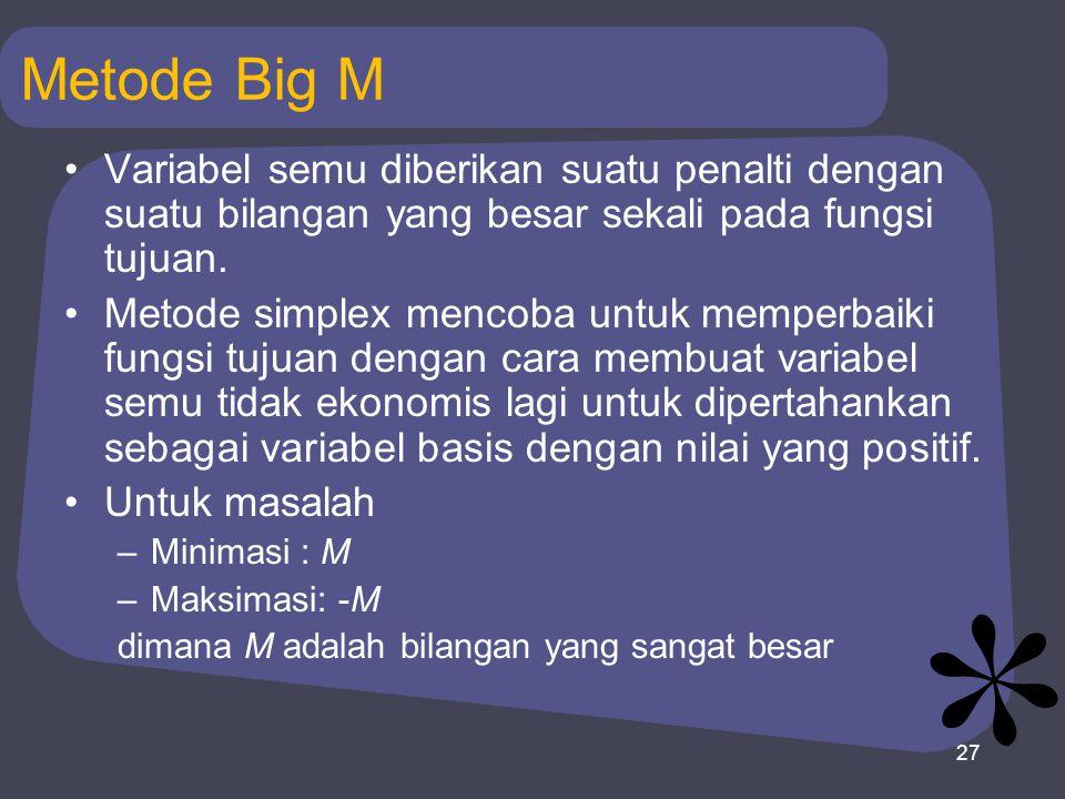 Metode Big M Variabel semu diberikan suatu penalti dengan suatu bilangan yang besar sekali pada fungsi tujuan.