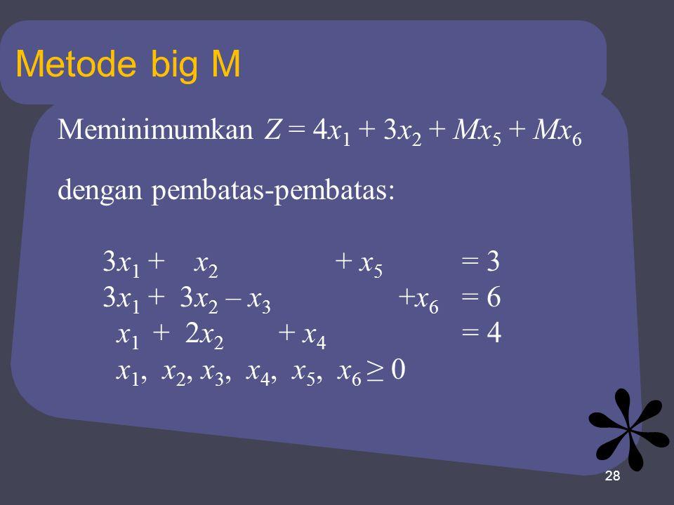 Metode big M Meminimumkan Z = 4x1 + 3x2 + Mx5 + Mx6
